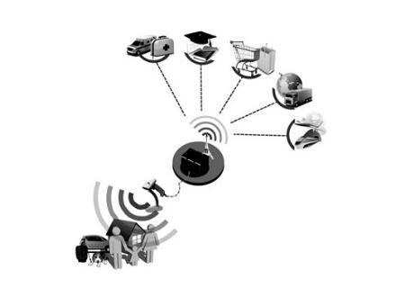 传感器在物联网应用里的竞争