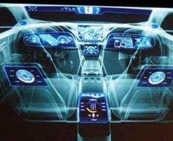 智能汽车采用电子化、传感识别与自动驾驶三大核心技术