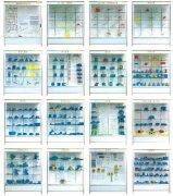 机械制图模型教学中的图纸简化画法比较常用