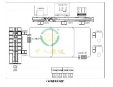 中人教仪厂紧跟智能再制造行动计划(2018-2020年),研发柔性制