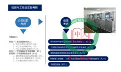 低压电工作业安全技术实际操作考试点设备