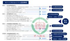 制冷与空调设备运行与安装操作作业安全技术实际操作考试点设备