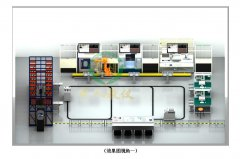 工业自动化工厂建设步骤:了解自需、选择供应商