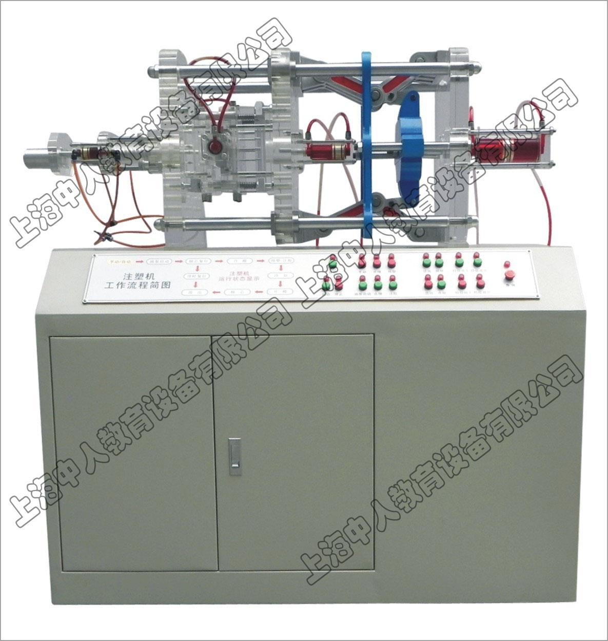 透明液压注塑机模型